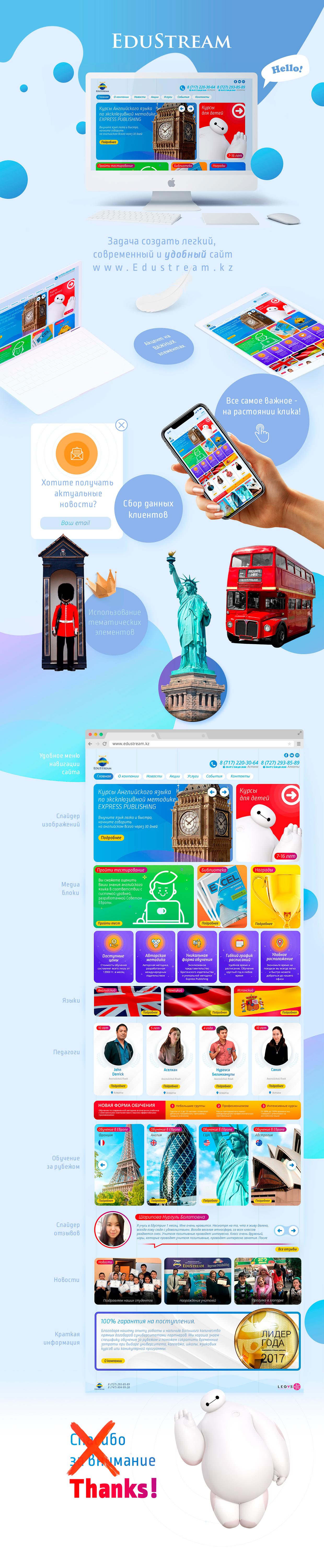 Дизайн и разработка корпоративного сайта EduStream.kz
